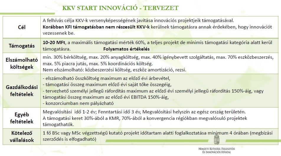 KKV start innováció tervezet
