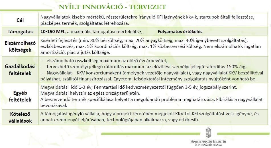 Nyílt Innováció tervezet